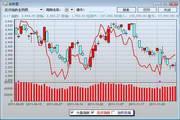 小钱庄股票管理软件 3.3