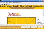MB Free Astrology Rashi Chart (East Indian Style)