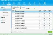 2016版期货从业资格考试宝典 11.0
