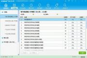 2016版高级物流师考试宝典 11.0