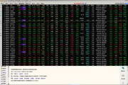 股城模拟炒股软件通达信专版