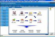 自由风汽车美容店管理软件