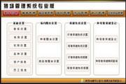 宏达猪场管理系统专业版
