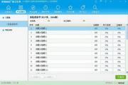 2015版医学三基考试宝典(医院感染学) 11.0