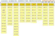 电子ERP系统管理软件(明歆M22) 13
