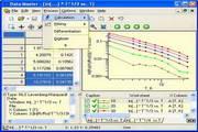 Data Master 2003