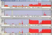 MING Bandwidth Monitor