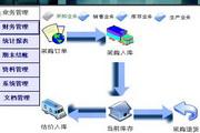 特慧康生产管理软件 2.3.3