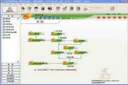 飞迅企业管理系统(制造行业通用网络简体版)