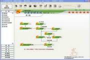 飞迅企业管理系统(单机)