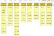 印刷ERP管理软件(明歆M18) 13