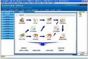 自由风汽修软件...