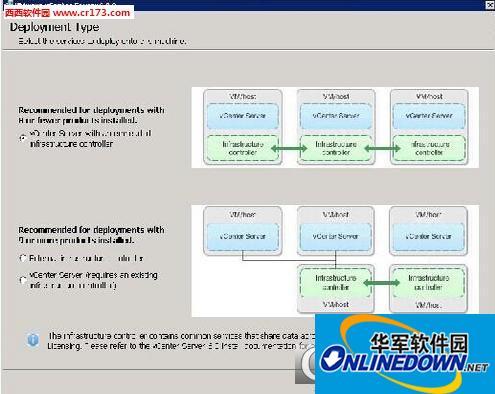 vmware vsphere 6.0KEY注册机