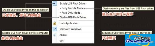 USB闪存驱动器控制(USB Flash Drives Control)