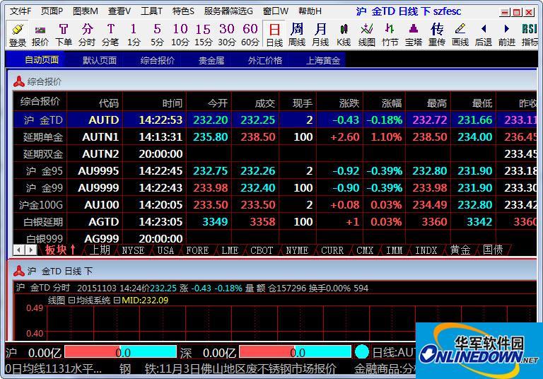 深圳金融电子结算中心倚天行情分析系统
