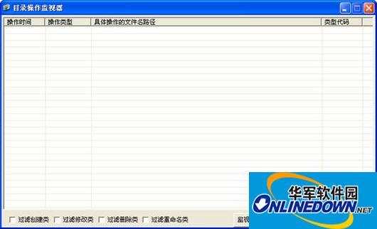 目录文件操作监视工具