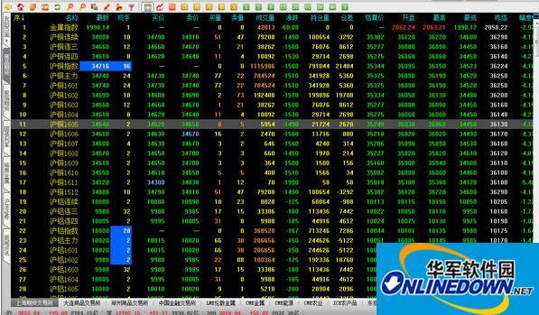 海证期货快期交易终端系统