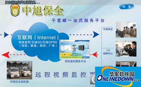中旭保全视频监控系统