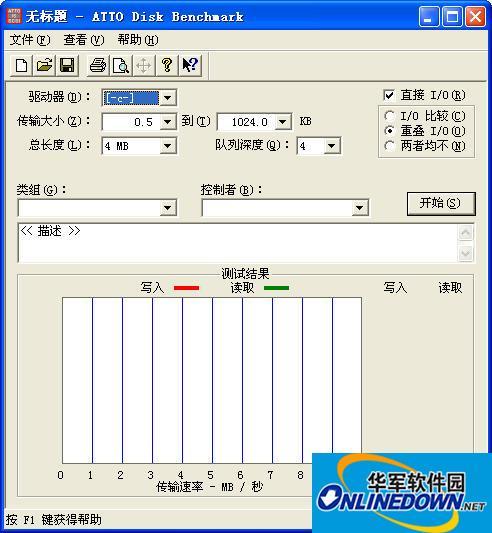 U盘传输速度检测工具