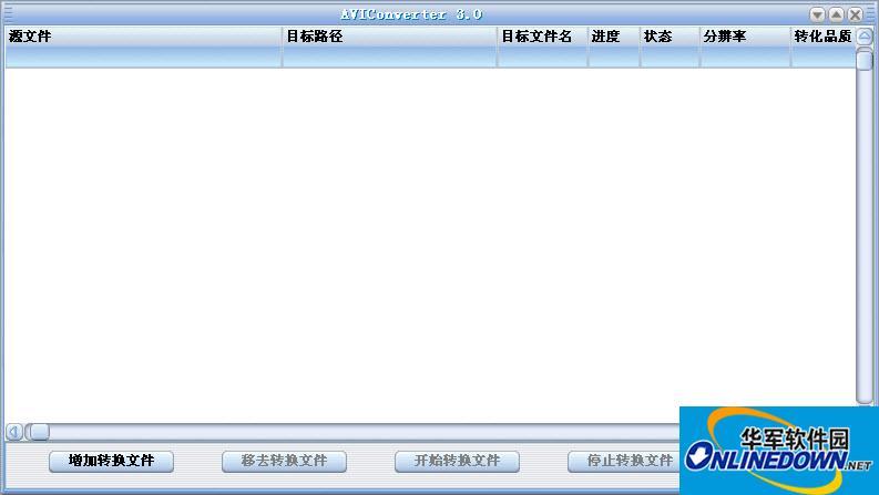 ROCKCHIP芯片通用视频转换(AVIConverter)