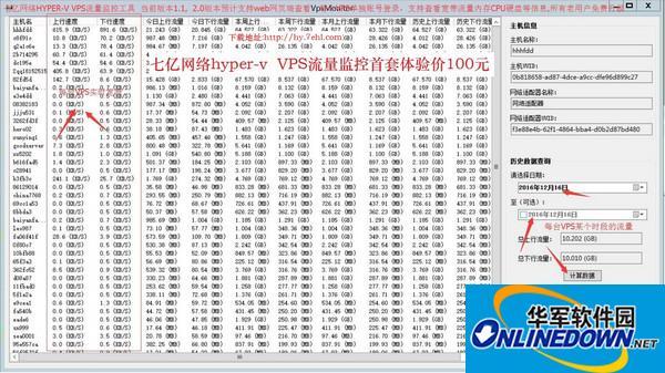 七亿网络hyper-v(vps流量监控工具) v1.3.1官方版