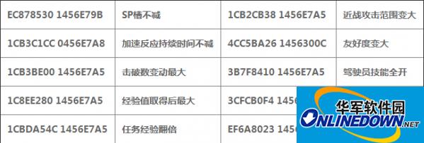高达无双2PC版