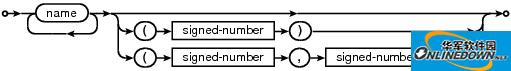 SQLite可视化管理工具(SQLite Expert Pro)