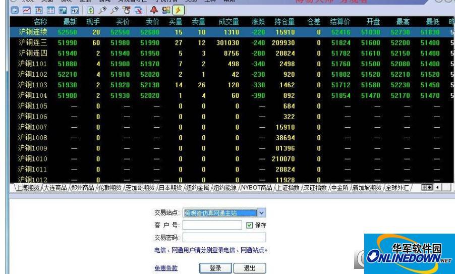 中州期货pobo模拟交易软件