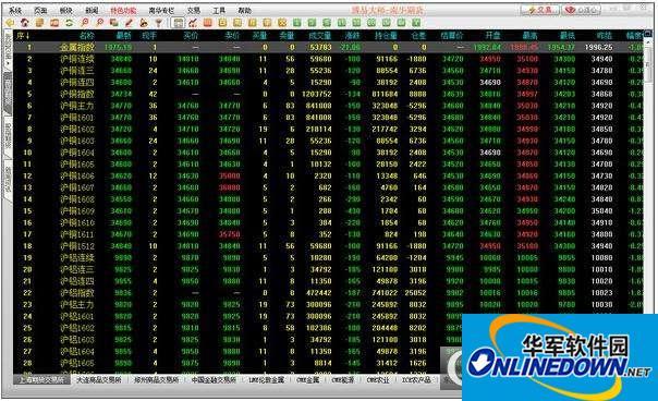 中州期货模拟交易软件