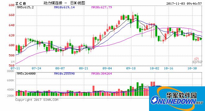 中州期货网上交易标准版
