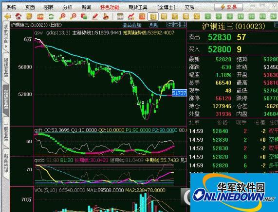 中州期货-博易云交易版(恒生网上交易)
