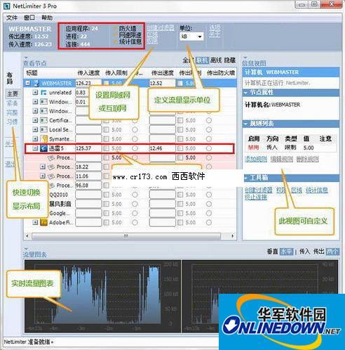 NetLimiter 3 Pro