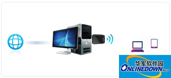 管理员将无线网卡虚拟成无线AP