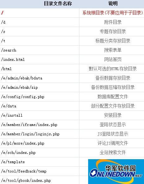 帝国小说系统(EmpireBook)