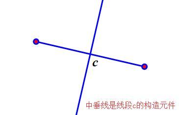 ArtMath