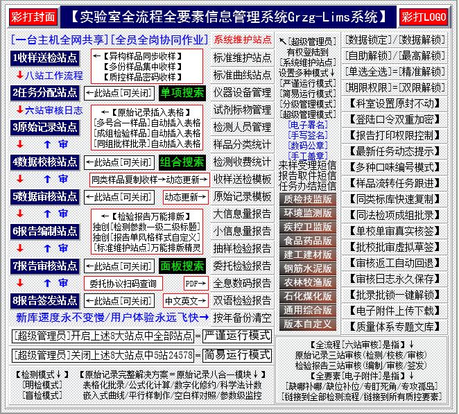 實驗室全流程全要素信息管理系統