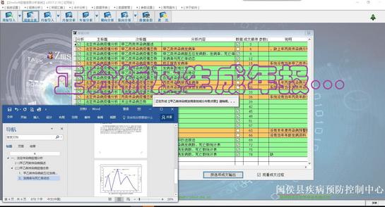 ZmsSoft疫情信息分析体系