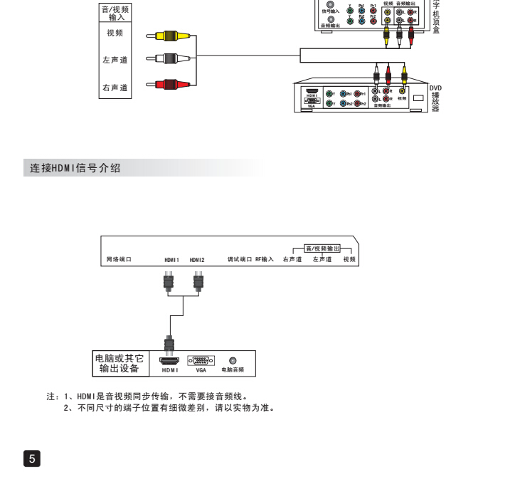创维40X5E液晶彩电使用说明书