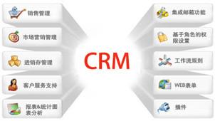 CRM客户关系管理系统专区