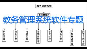 教务管理系统软件专题