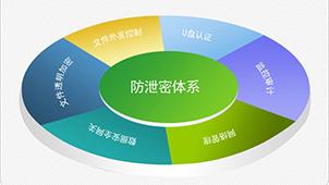 局域网管理软件