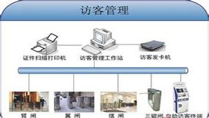 访客管理系统