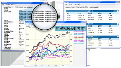 赢智程序化交易软件