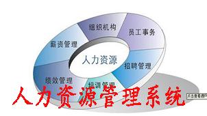 人力资源管理系统专区