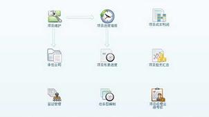 工程项目管理软件