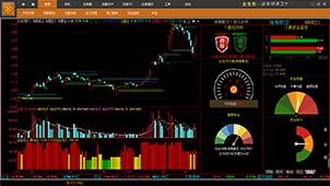 股票行情分析大全