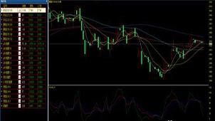 股指期货模拟交易软件专区