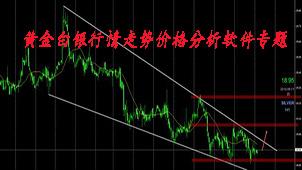 黄金白银行情走势价格分析软件专题