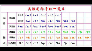 国际英语音标软件专题