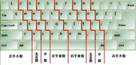 五笔画输入法 五笔输入法下载 五笔画的字